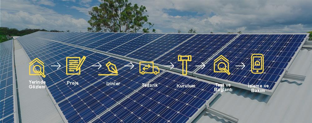 Solar Güneş Enerji İşyeri Sistemleri Çatı Uygulaması